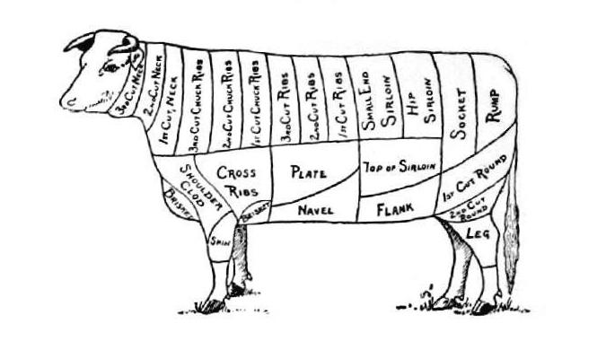 beef-cuts-16-9